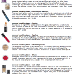 Essence Cosmetics The Twilight Saga: Breaking Dawn Part 2 Collection