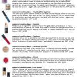 Essence Cosmetics The Twilight Saga: Breaking Dawn Part 2 Collection