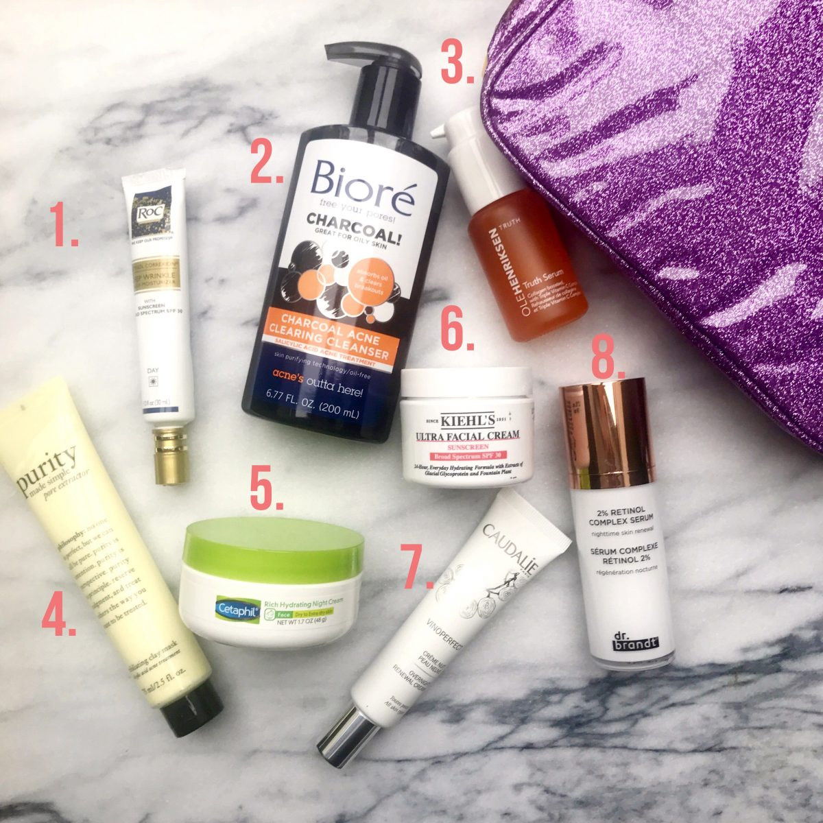 Your Summer Skincare Report